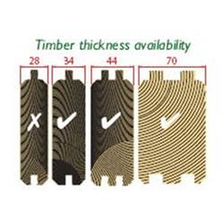 70mm Wall Thickness