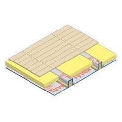 Floor Insulation Less Than 5m
